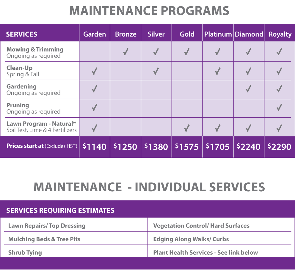 maintenance price landscaping services