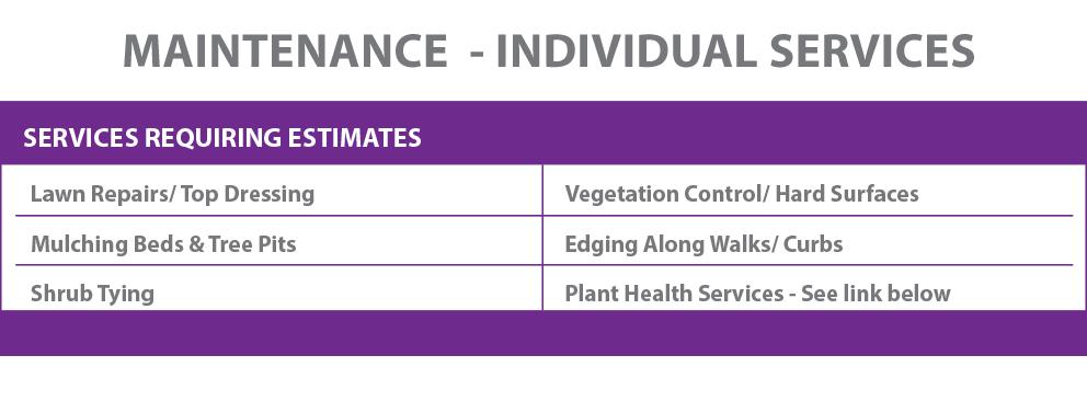 PLS-Maintenance Chart B 2019